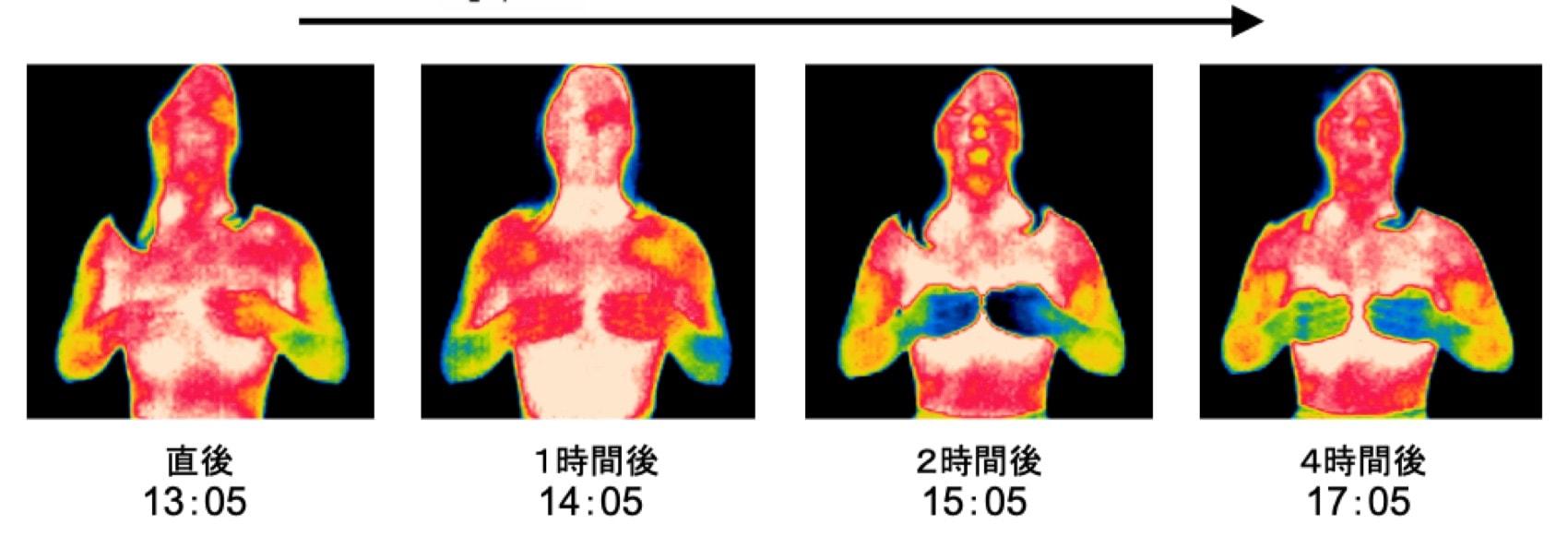 インディバ 体温熱-2